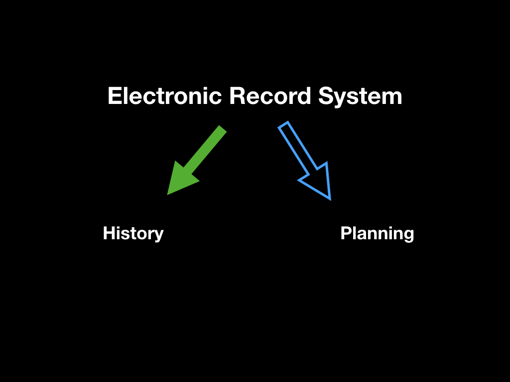 History and planning